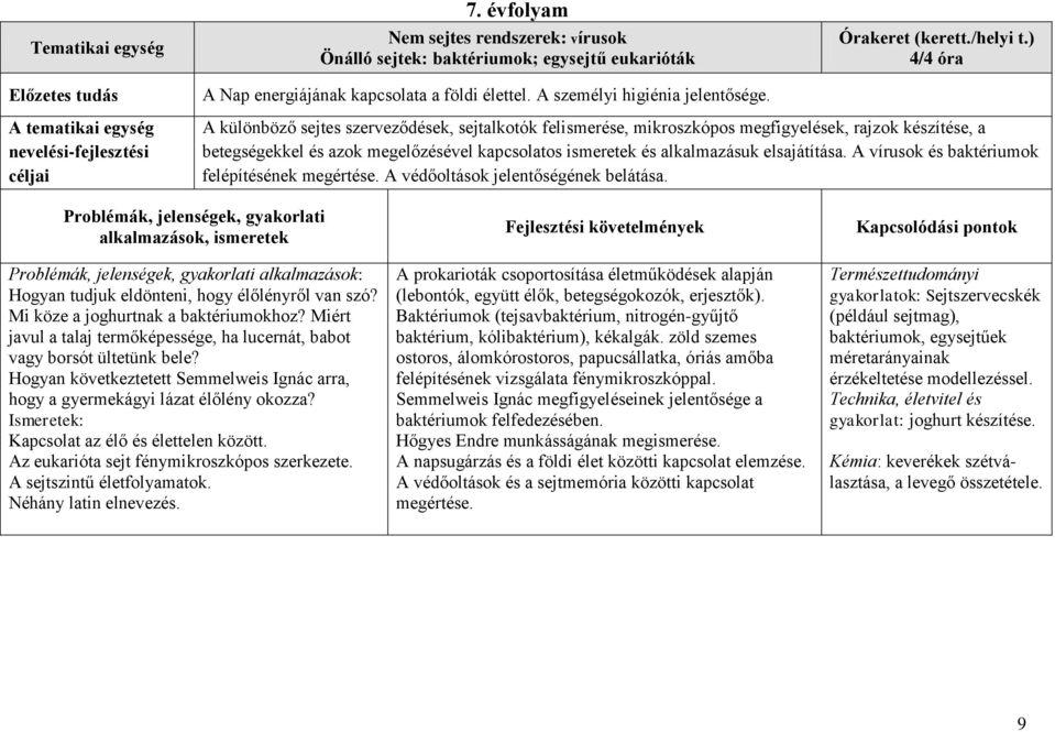 papillómák onkogén vírusai a hpv vírus száma 16