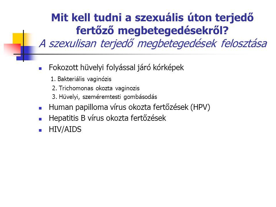papillomavírus zsiráf rx humán papillomavírus négyértékű vakcina