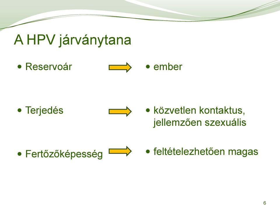 papilloma vírus 16. törzs talpi szemölcsök cauterizálása