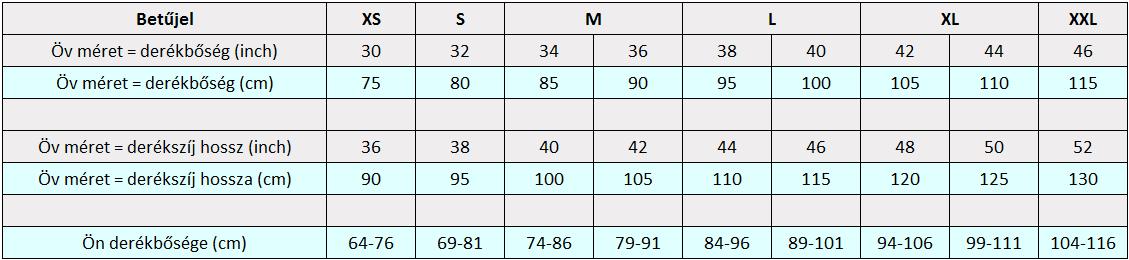 hpv vs genitális szemölcsök
