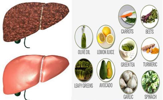 A 7 legjobb májtisztító étel - Blog - Manna. Érezd a bőrödön a különbséget.