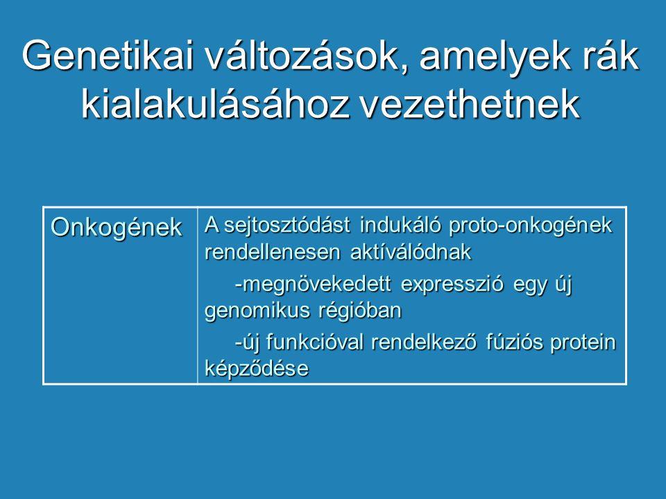 helmintikus kezelési fórum, yahoo a hpv magas kockázatot észlel