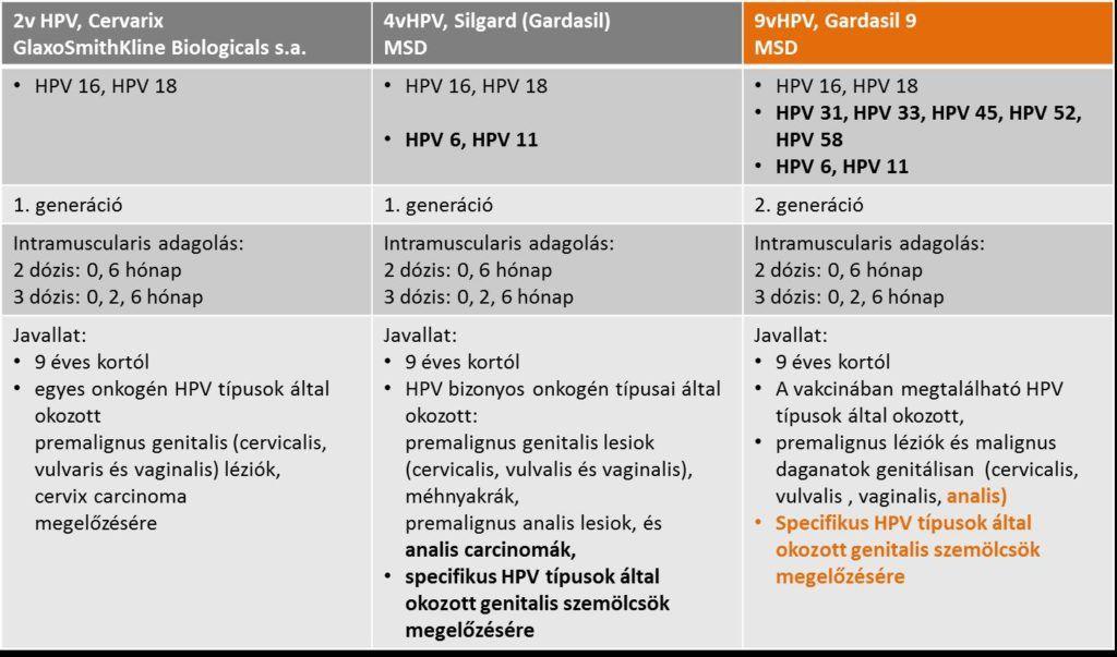 káposzta paraziták elleni gyógyszer hasnyálmirigyrák genetikai vagy környezeti
